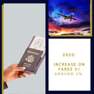 2020 Travel Forecast